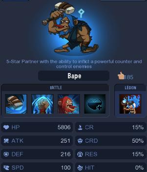 Blue Bape Partner