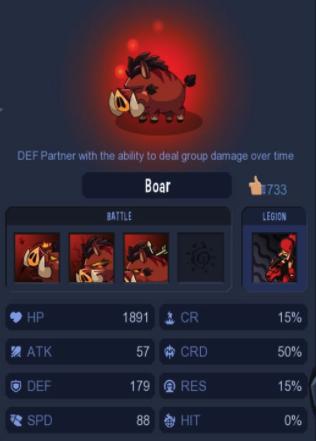 Red Boar