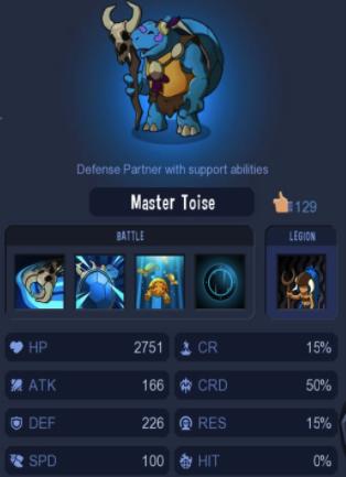 Blue Master Toise
